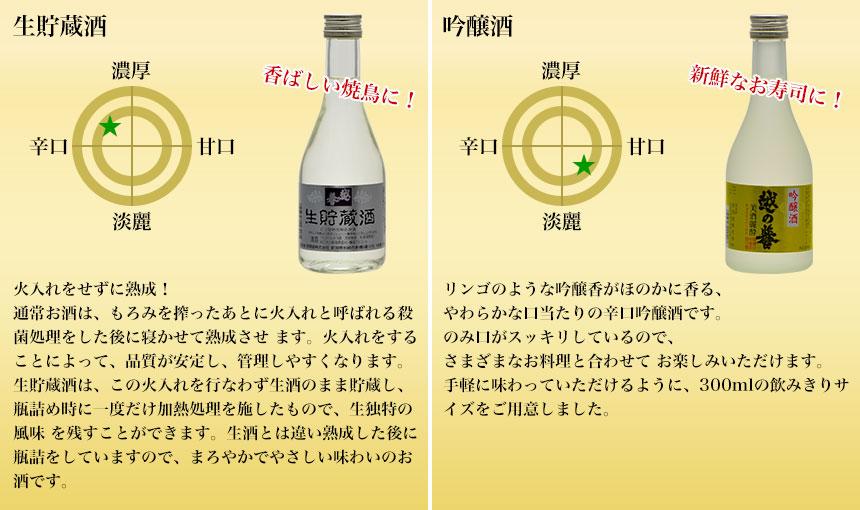 生貯蔵酒・吟醸酒
